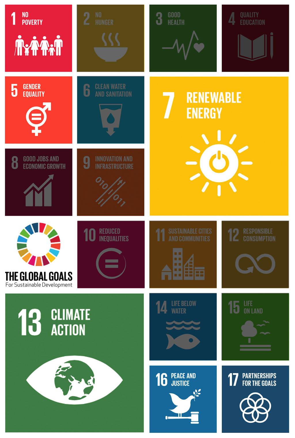 un_development_goals_sustainable_energy